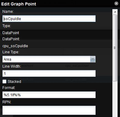 ssCpuIdle Graph Point RPN